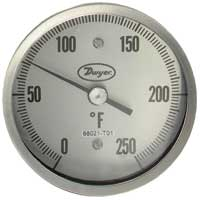 Series BT15S/BT20S Sanitary Bimetal Thermometer