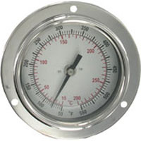 Series BTPM Panel Mount Bimetal Stem Thermometer
