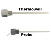 Series I2-1 Immersion Temperature Probes